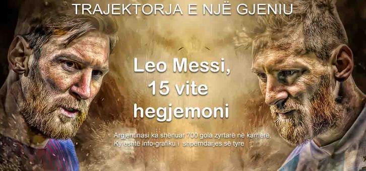 Skaneri  i 700 golave të Leo Messit në karrierë